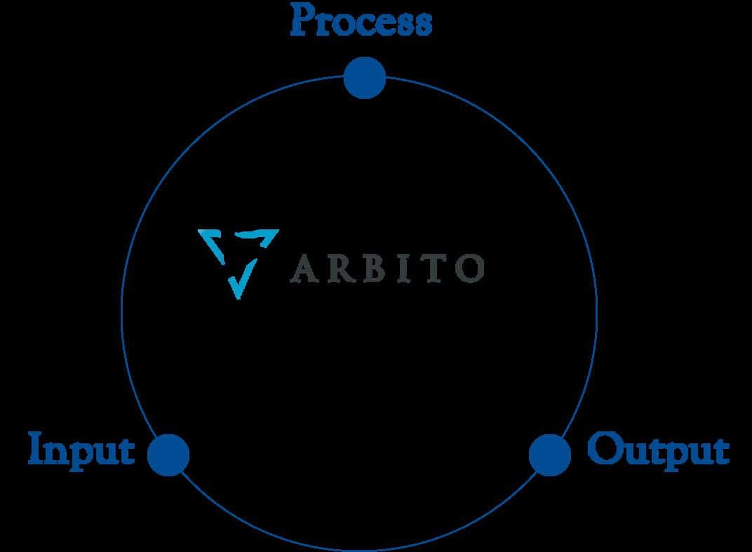 ARBITO 撮影/解析/補修 トータルソリューション Process AI関連会社 エンジニアコミュニティ、他 Output 設備点検・補修関連会社 Input ドローン関連会社